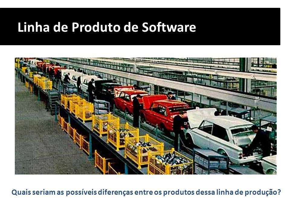 Linha de Produto de Software Por meio desta abordagem, é possível explorar as semelhanças dos seus produtos para aumentar o reúso de artefatos.