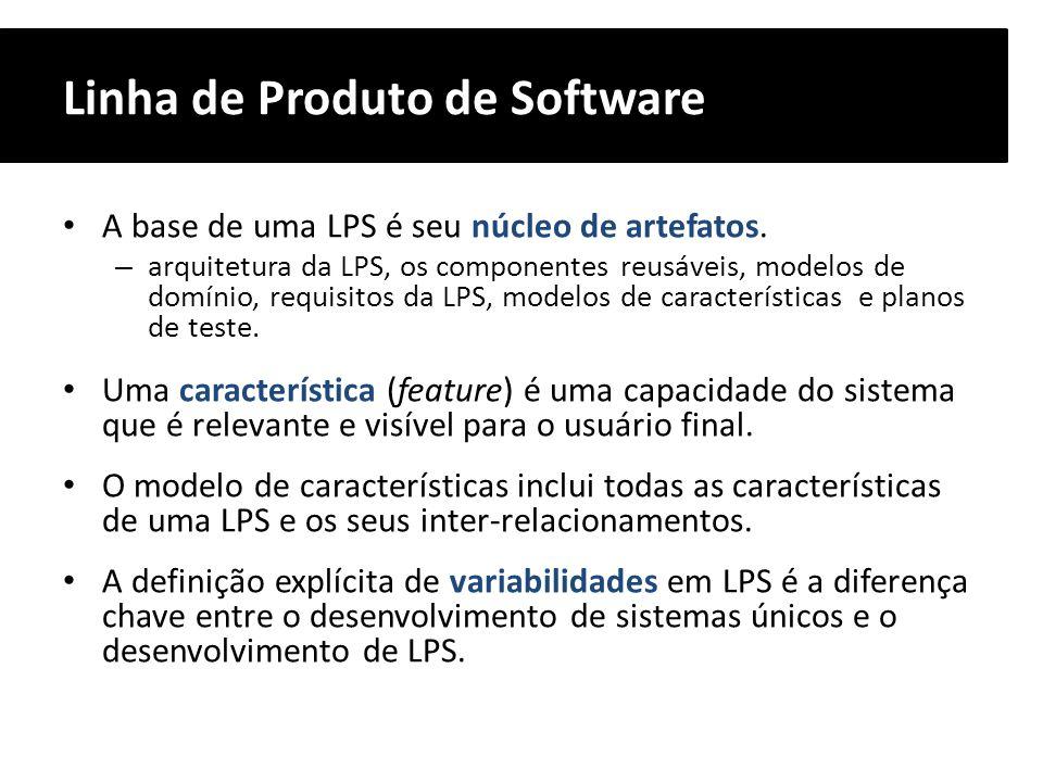 Linha de Produto de Software Exemplo de Modelo de Características Legenda: Característica Obrigatória Característica Opcional Mutualmente Inclusivas Mutualmente Exclusivas