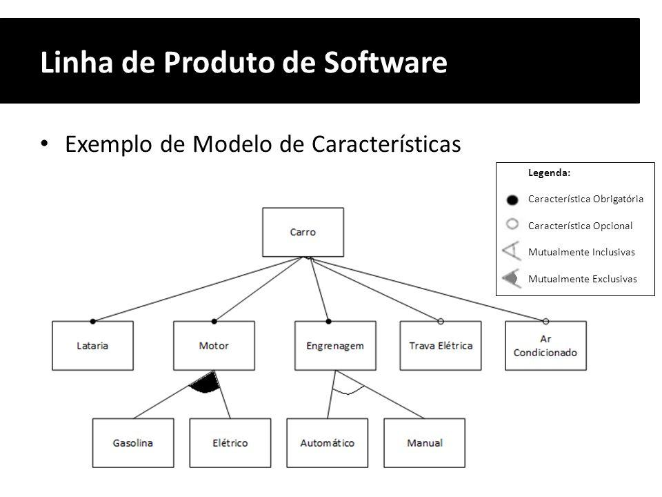 Linha de Produto de Software Variabilidade é a forma como os membros de uma família de produtos podem se diferenciar entre si.