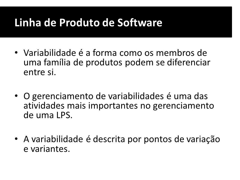 Linha de Produto de Software Ponto de variação: Um local específico de um artefato em que uma decisão de projeto ainda não foi tomada; Variante: Corresponde a uma alternativa de projeto para resolver uma determinada variabilidade.