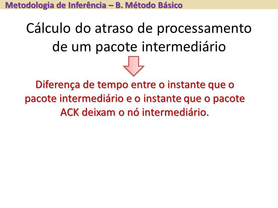 Cálculo do atraso de processamento de um pacote intermediário Diferença de tempo entre o instante que o pacote intermediário e o instante que o pacote ACK deixam o nó intermediário.