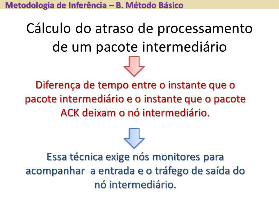 Cálculo do atraso de processamento de um pacote intermediário Diferença de tempo entre o instante que o pacote intermediário e o instante que o pacote