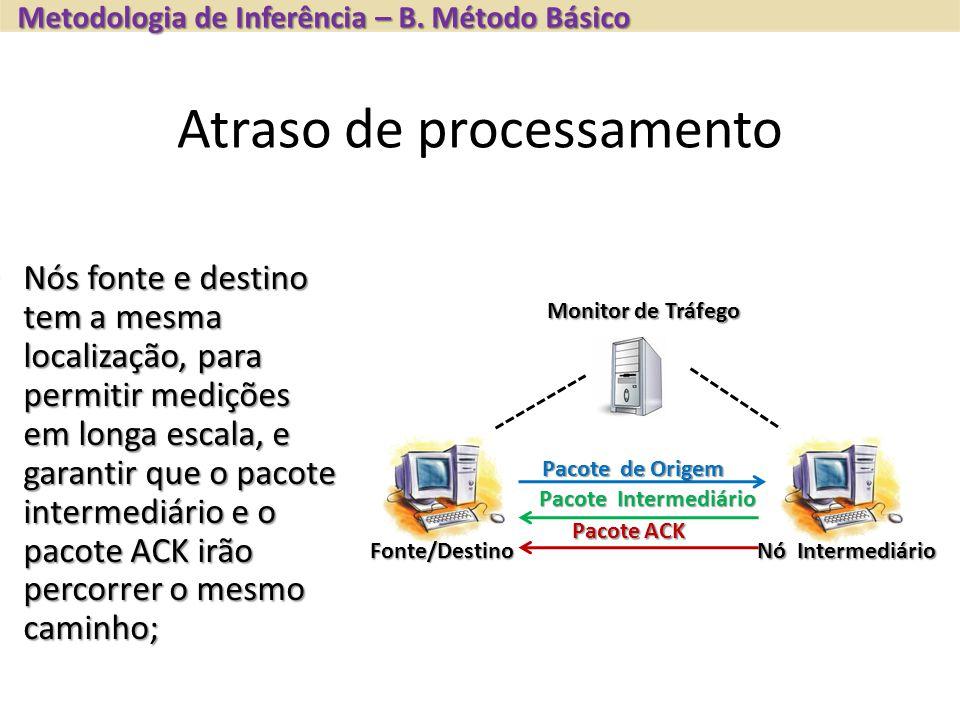 Atraso de processamento Monitor de Tráfego Fonte/Destino Nó Intermediário Pacote de Origem Pacote Intermediário Pacote ACK Nós fonte e destino tem a mesma localização, para permitir medições em longa escala, e garantir que o pacote intermediário e o pacote ACK irão percorrer o mesmo caminho; Nós fonte e destino tem a mesma localização, para permitir medições em longa escala, e garantir que o pacote intermediário e o pacote ACK irão percorrer o mesmo caminho; Metodologia de Inferência – B.