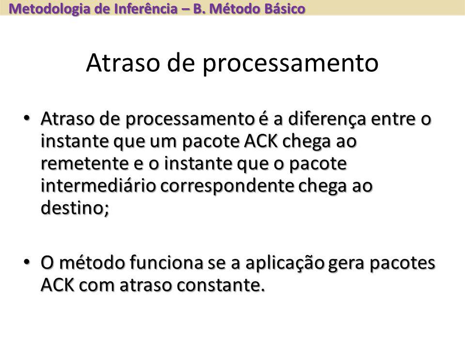 Atraso de processamento Atraso de processamento é a diferença entre o instante que um pacote ACK chega ao remetente e o instante que o pacote intermediário correspondente chega ao destino; Atraso de processamento é a diferença entre o instante que um pacote ACK chega ao remetente e o instante que o pacote intermediário correspondente chega ao destino; O método funciona se a aplicação gera pacotes ACK com atraso constante.