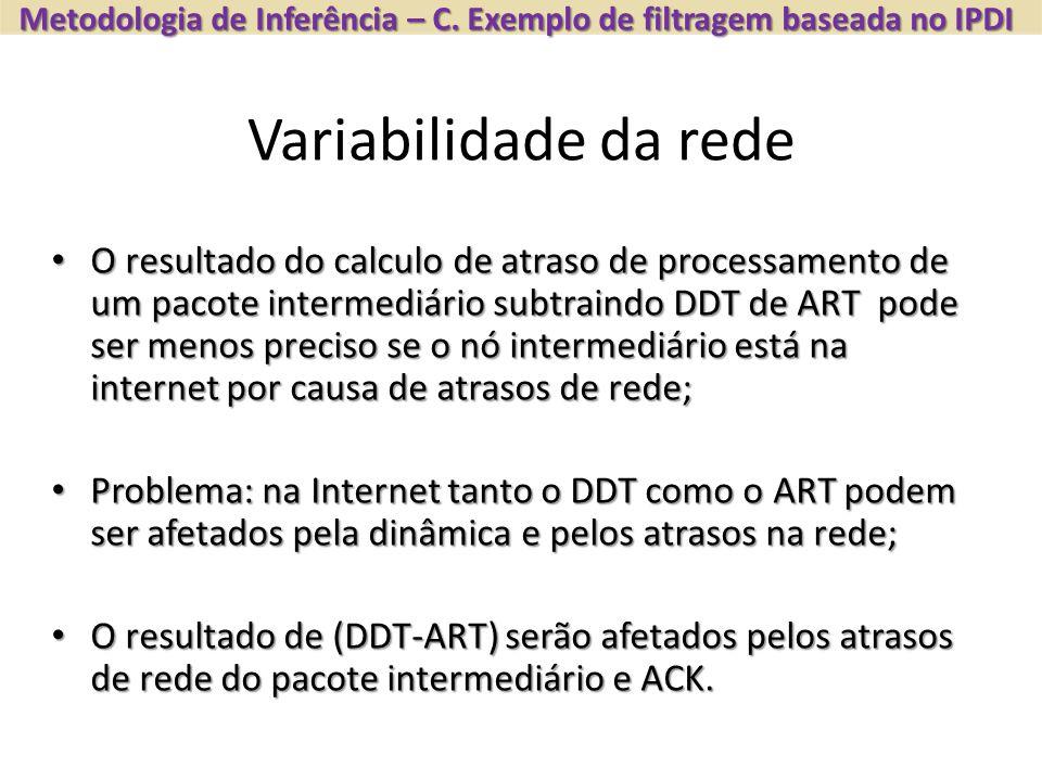 Variabilidade da rede O resultado do calculo de atraso de processamento de um pacote intermediário subtraindo DDT de ART pode ser menos preciso se o nó intermediário está na internet por causa de atrasos de rede; O resultado do calculo de atraso de processamento de um pacote intermediário subtraindo DDT de ART pode ser menos preciso se o nó intermediário está na internet por causa de atrasos de rede; Problema: na Internet tanto o DDT como o ART podem ser afetados pela dinâmica e pelos atrasos na rede; Problema: na Internet tanto o DDT como o ART podem ser afetados pela dinâmica e pelos atrasos na rede; O resultado de (DDT-ART) serão afetados pelos atrasos de rede do pacote intermediário e ACK.