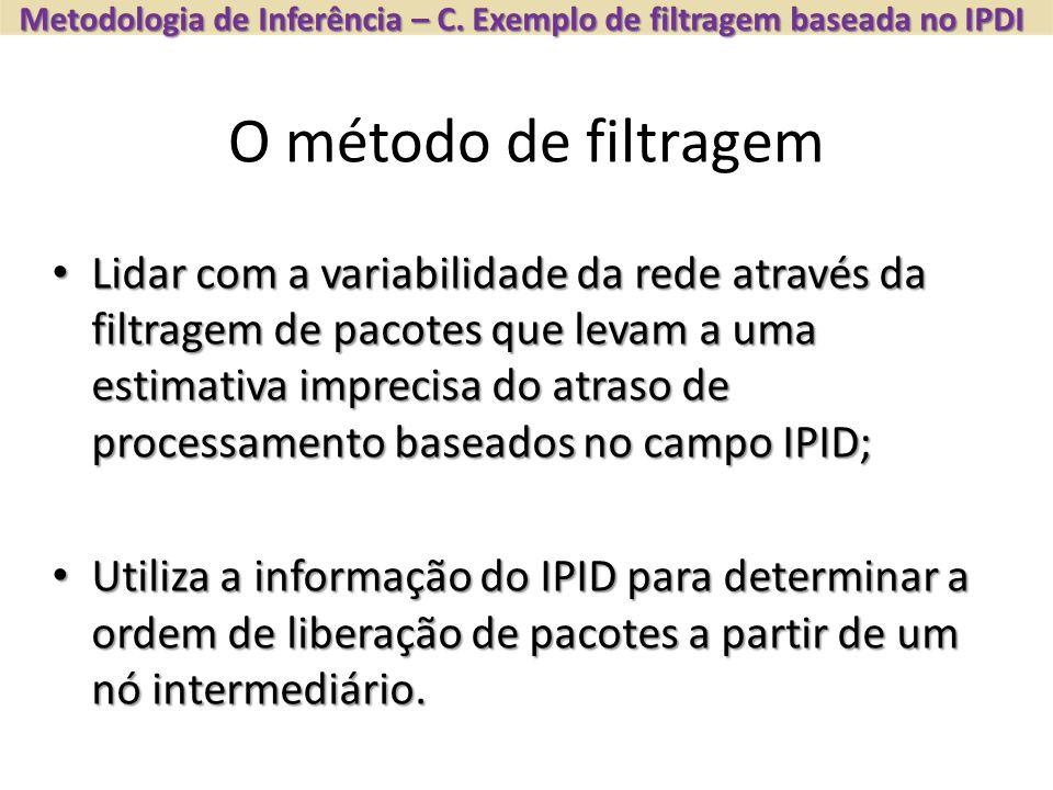 O método de filtragem Lidar com a variabilidade da rede através da filtragem de pacotes que levam a uma estimativa imprecisa do atraso de processamento baseados no campo IPID; Lidar com a variabilidade da rede através da filtragem de pacotes que levam a uma estimativa imprecisa do atraso de processamento baseados no campo IPID; Utiliza a informação do IPID para determinar a ordem de liberação de pacotes a partir de um nó intermediário.