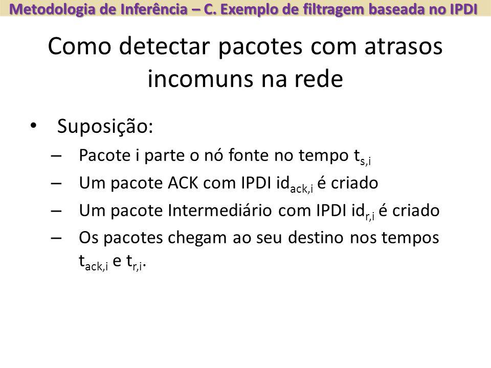 Como detectar pacotes com atrasos incomuns na rede Metodologia de Inferência – C. Exemplo de filtragem baseada no IPDI Suposição: – Pacote i parte o n