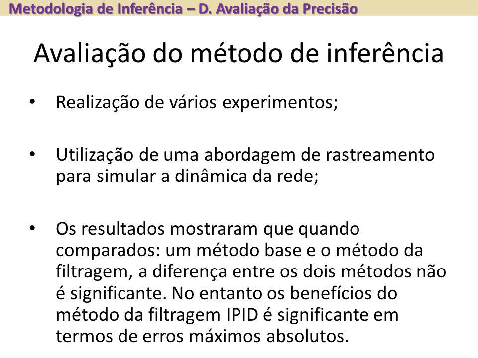 Avaliação do método de inferência Metodologia de Inferência – D. Avaliação da Precisão Realização de vários experimentos; Utilização de uma abordagem