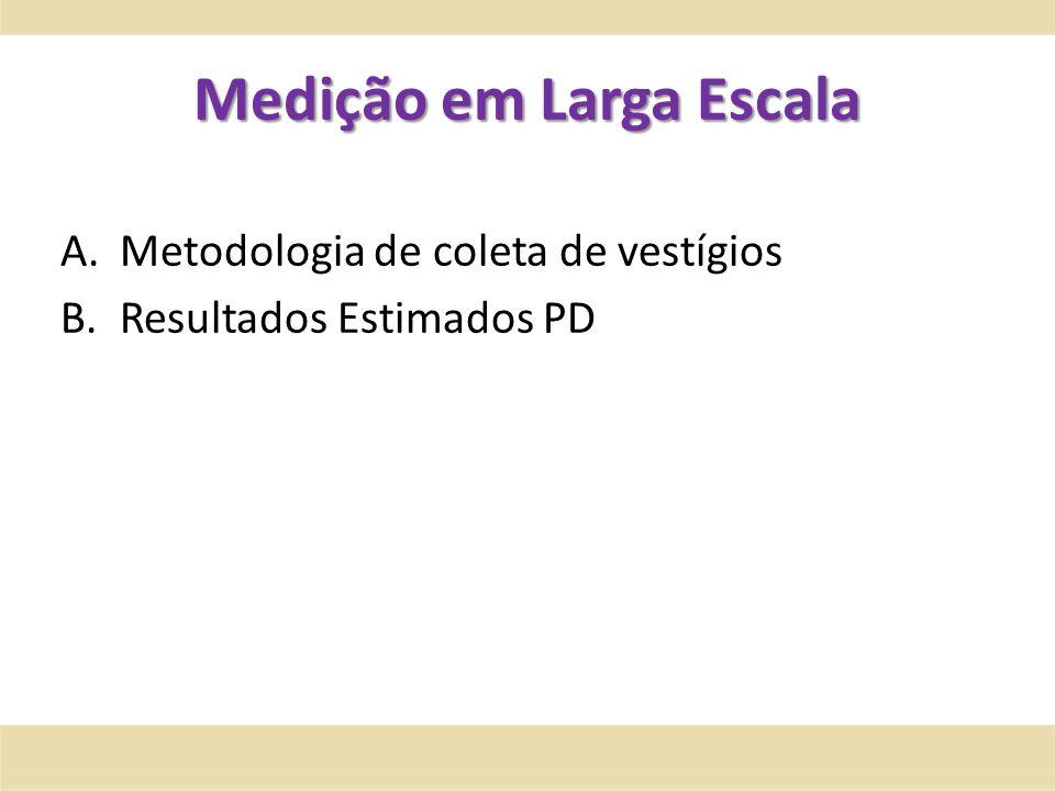 Medição em Larga Escala A.Metodologia de coleta de vestígios B.Resultados Estimados PD