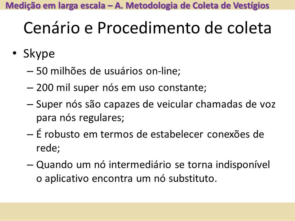 Cenário e Procedimento de coleta Skype – 50 milhões de usuários on-line; – 200 mil super nós em uso constante; – Super nós são capazes de veicular cha