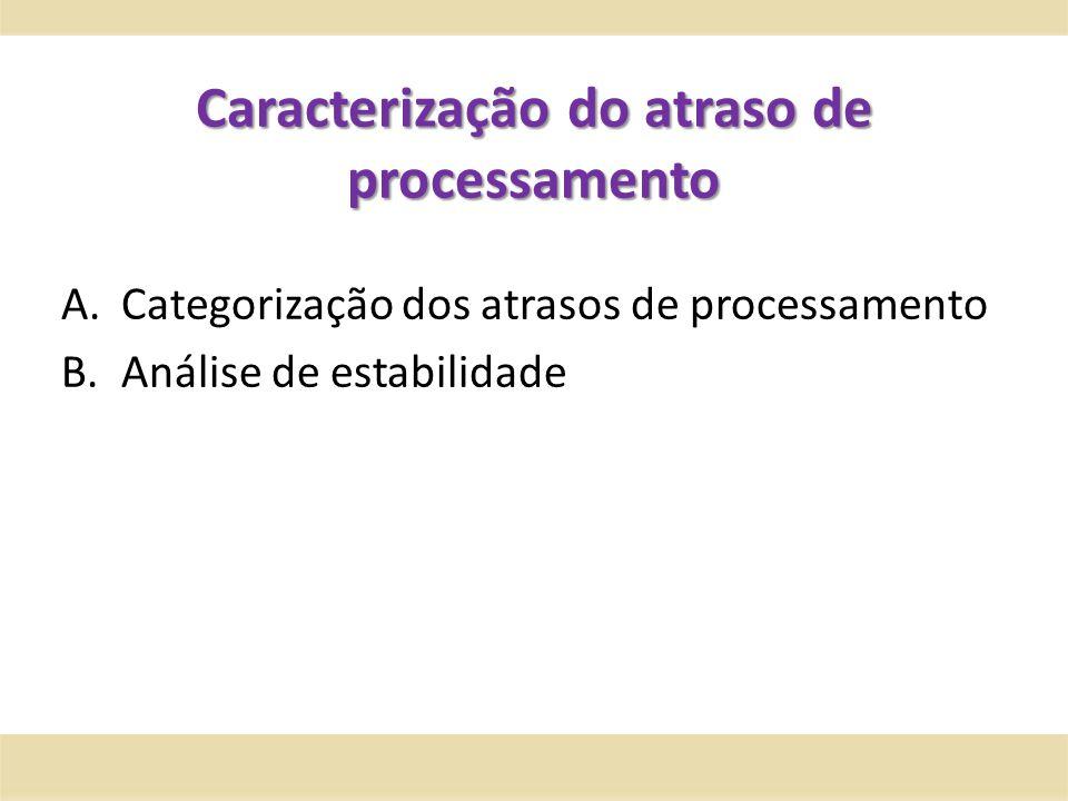 Caracterização do atraso de processamento A.Categorização dos atrasos de processamento B.Análise de estabilidade