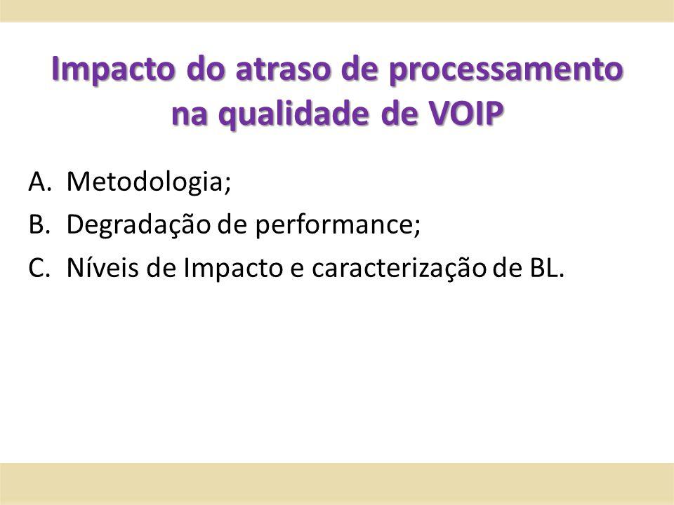 Impacto do atraso de processamento na qualidade de VOIP A.Metodologia; B.Degradação de performance; C.Níveis de Impacto e caracterização de BL.