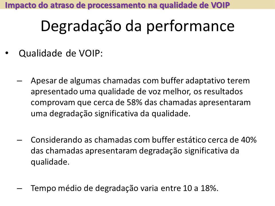Degradação da performance Qualidade de VOIP: – Apesar de algumas chamadas com buffer adaptativo terem apresentado uma qualidade de voz melhor, os resultados comprovam que cerca de 58% das chamadas apresentaram uma degradação significativa da qualidade.