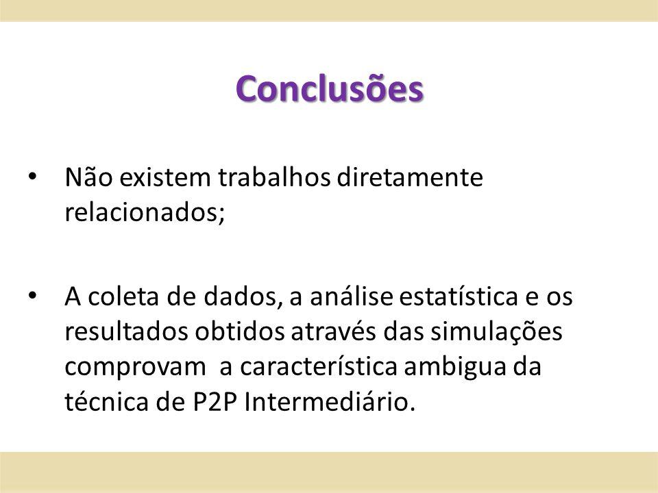 Conclusões Não existem trabalhos diretamente relacionados; A coleta de dados, a análise estatística e os resultados obtidos através das simulações com