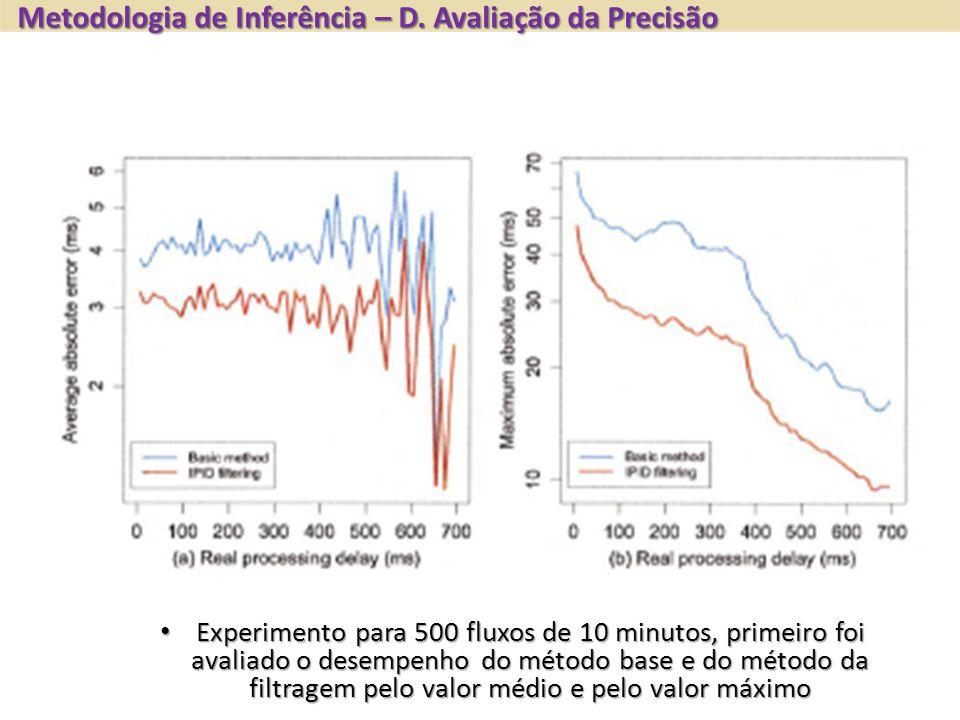 Metodologia de Inferência – D. Avaliação da Precisão Experimento para 500 fluxos de 10 minutos, primeiro foi avaliado o desempenho do método base e do