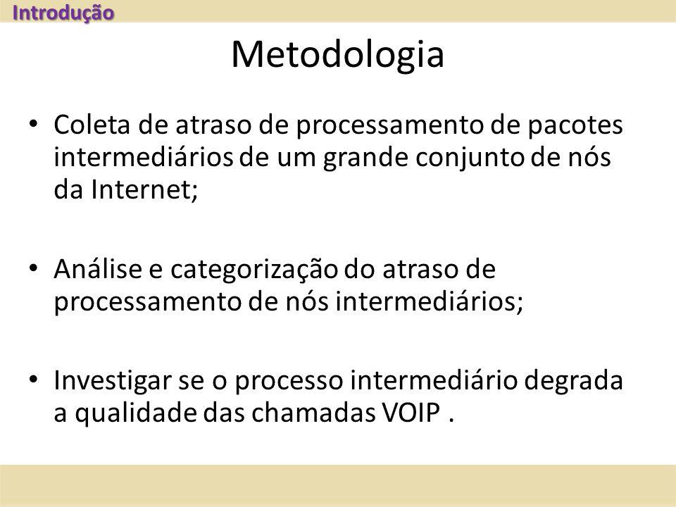 Metodologia Introdução Coleta de atraso de processamento de pacotes intermediários de um grande conjunto de nós da Internet; Análise e categorização d