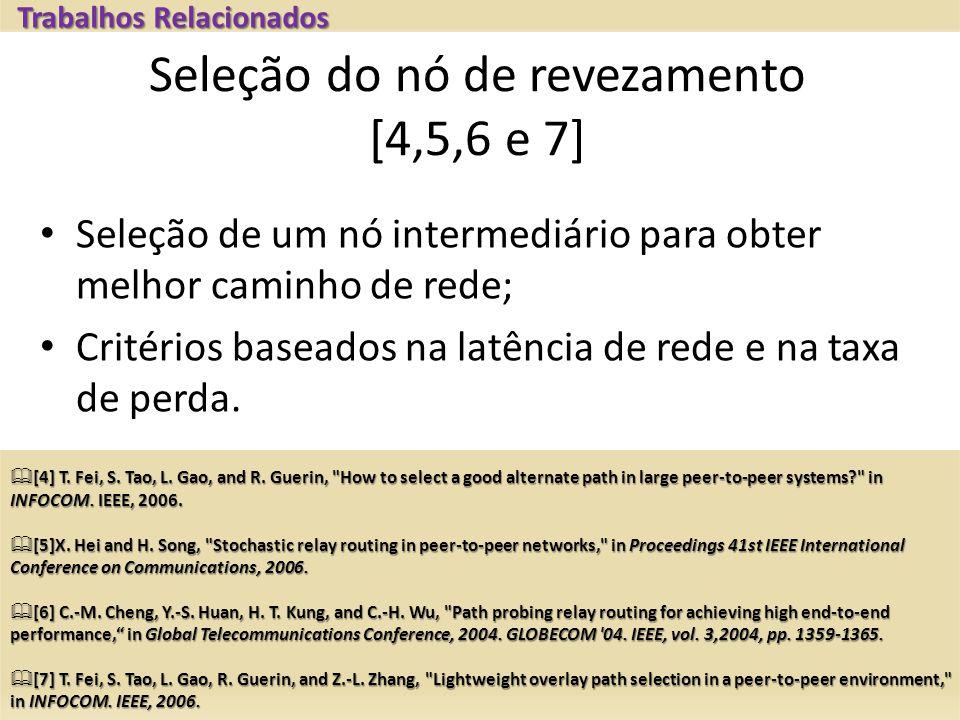 Seleção do nó de revezamento [4,5,6 e 7] [4] T. Fei, S. Tao, L. Gao, and R. Guerin,