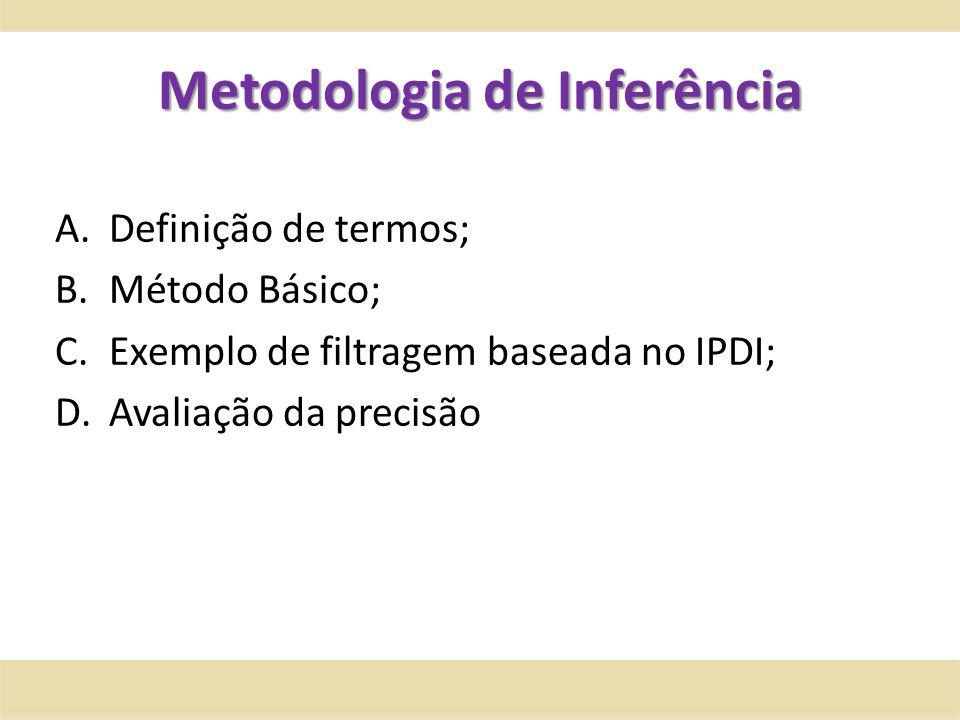 Metodologia de Inferência A.Definição de termos; B.Método Básico; C.Exemplo de filtragem baseada no IPDI; D.Avaliação da precisão