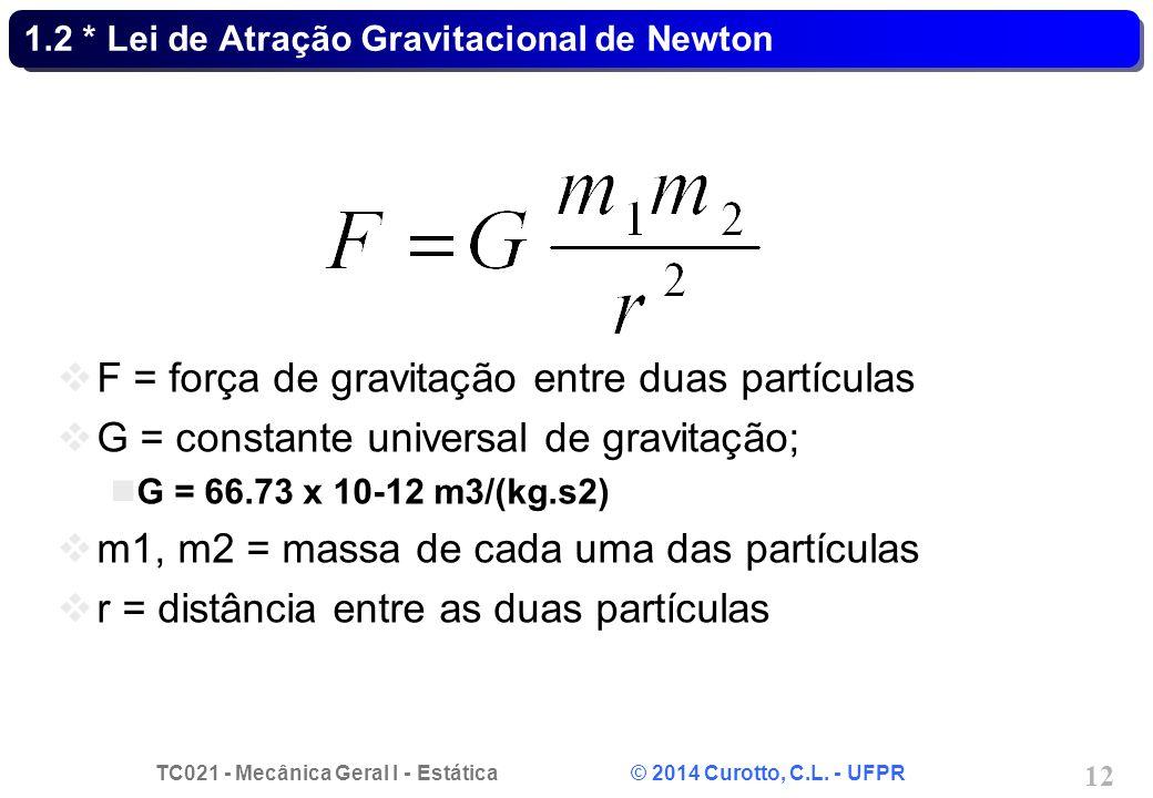 TC021 - Mecânica Geral I - Estática © 2014 Curotto, C.L. - UFPR 12 1.2 * Lei de Atração Gravitacional de Newton F = força de gravitação entre duas par