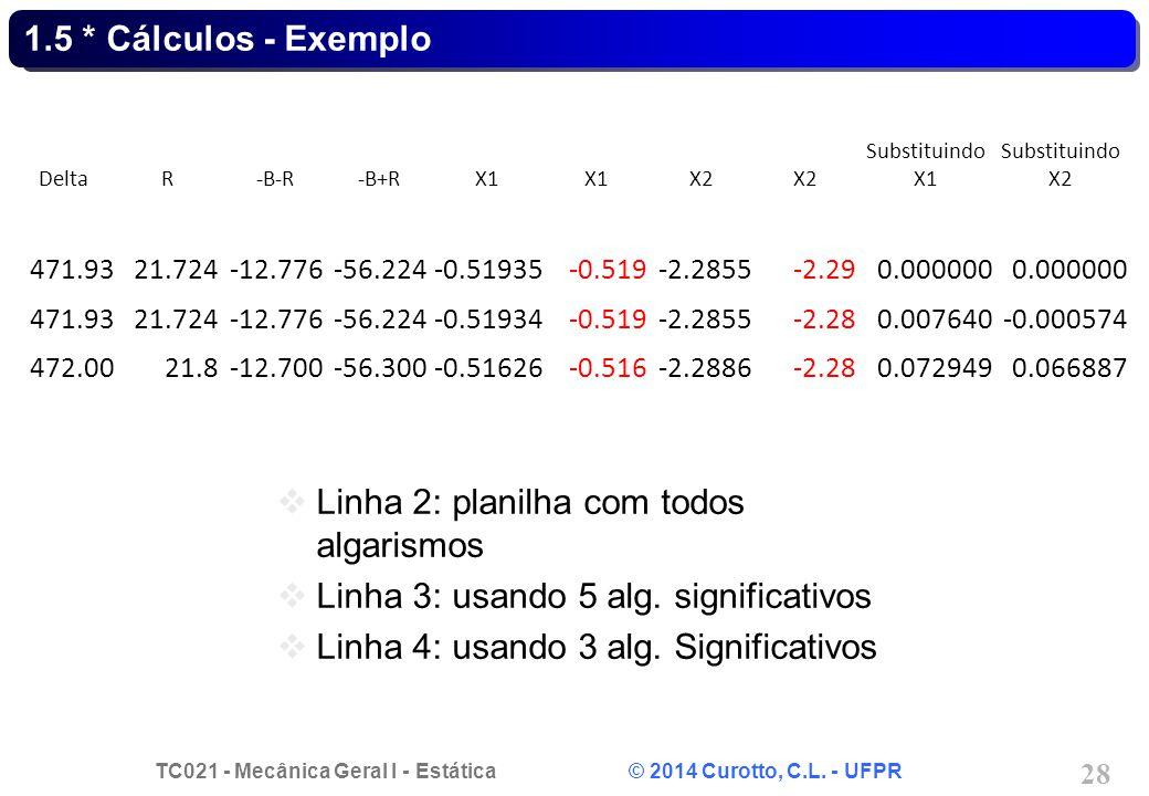 TC021 - Mecânica Geral I - Estática © 2014 Curotto, C.L. - UFPR 28 1.5 * Cálculos - Exemplo Linha 2: planilha com todos algarismos Linha 3: usando 5 a