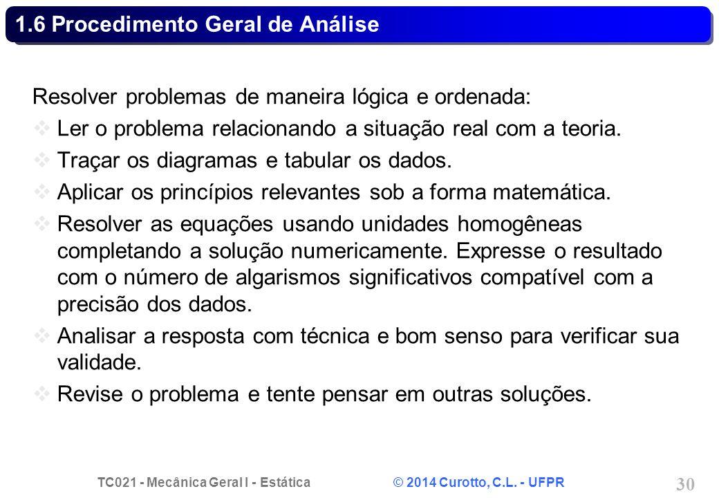TC021 - Mecânica Geral I - Estática © 2014 Curotto, C.L. - UFPR 30 1.6 Procedimento Geral de Análise Resolver problemas de maneira lógica e ordenada: