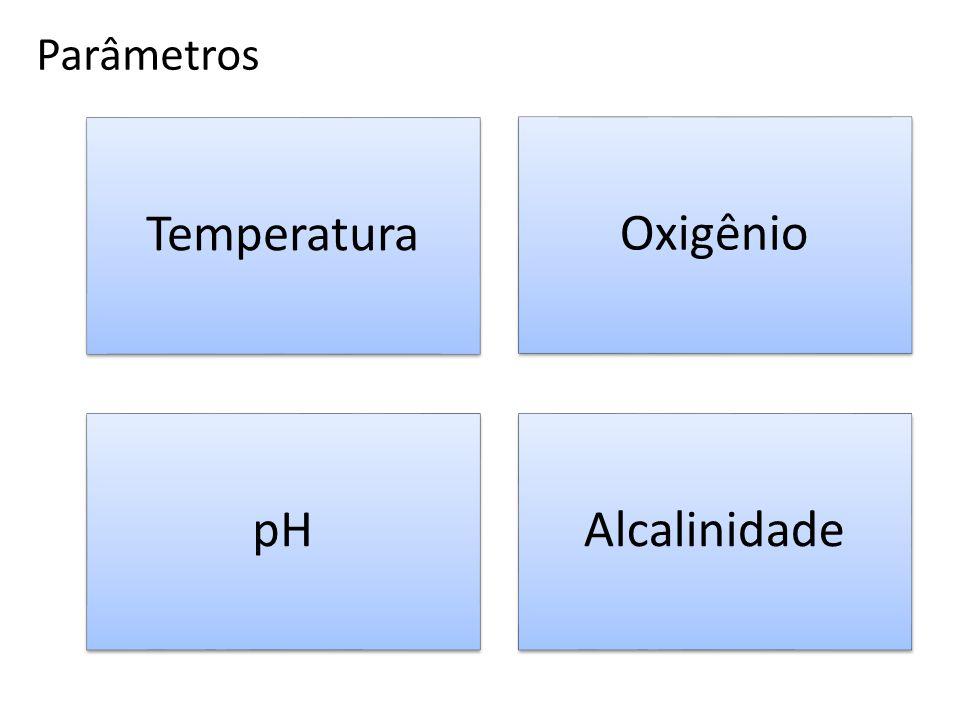 Parâmetros Temperatura Oxigênio pHAlcalinidade