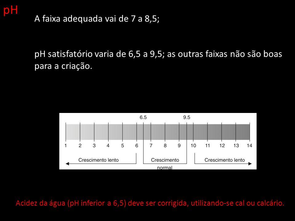 pH A faixa adequada vai de 7 a 8,5; pH satisfatório varia de 6,5 a 9,5; as outras faixas não são boas para a criação. Acidez da água (pH inferior a 6,
