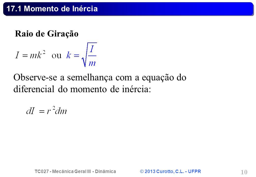 TC027 - Mecânica Geral III - Dinâmica © 2013 Curotto, C.L. - UFPR 10 17.1 Momento de Inércia Raio de Giração Observe-se a semelhança com a equação do