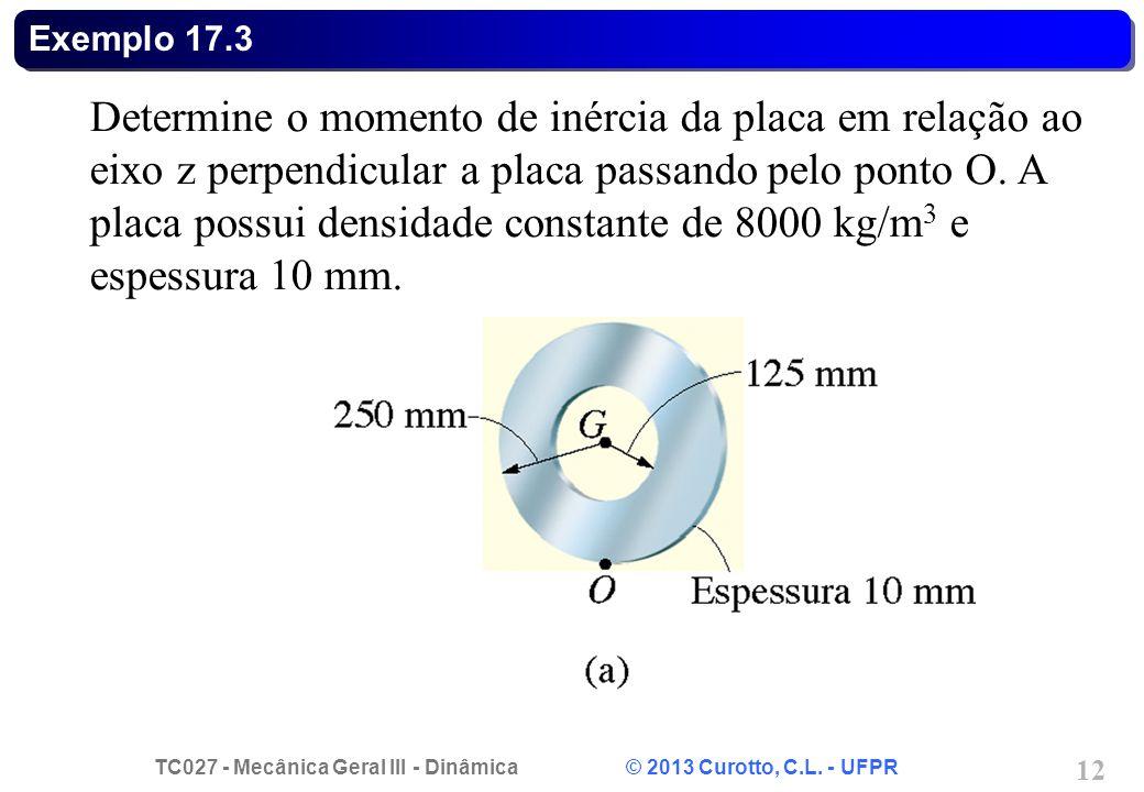 TC027 - Mecânica Geral III - Dinâmica © 2013 Curotto, C.L. - UFPR 12 Exemplo 17.3 Determine o momento de inércia da placa em relação ao eixo z perpend