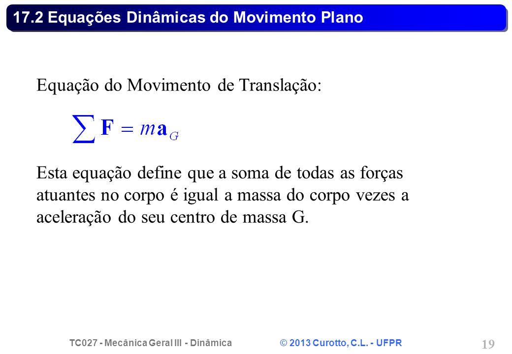 TC027 - Mecânica Geral III - Dinâmica © 2013 Curotto, C.L. - UFPR 19 17.2 Equações Dinâmicas do Movimento Plano Equação do Movimento de Translação: Es