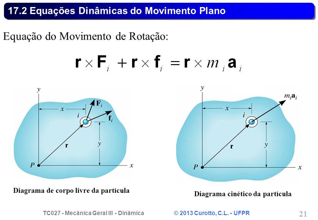 TC027 - Mecânica Geral III - Dinâmica © 2013 Curotto, C.L. - UFPR 21 17.2 Equações Dinâmicas do Movimento Plano Equação do Movimento de Rotação: Diagr