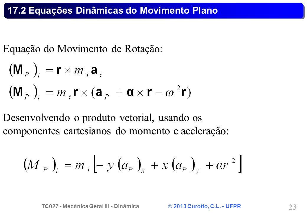 TC027 - Mecânica Geral III - Dinâmica © 2013 Curotto, C.L. - UFPR 23 17.2 Equações Dinâmicas do Movimento Plano Equação do Movimento de Rotação: Desen