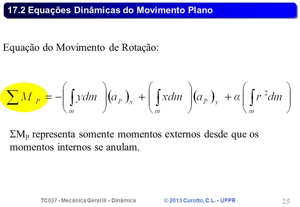 TC027 - Mecânica Geral III - Dinâmica © 2013 Curotto, C.L. - UFPR 25 17.2 Equações Dinâmicas do Movimento Plano Equação do Movimento de Rotação: M P r