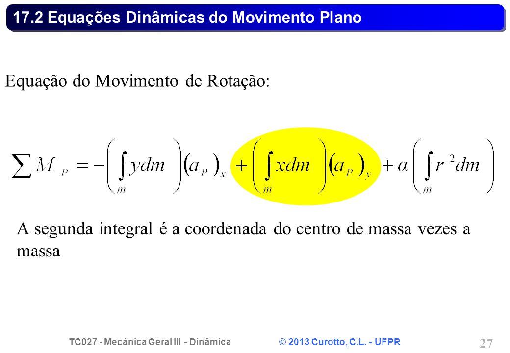 TC027 - Mecânica Geral III - Dinâmica © 2013 Curotto, C.L. - UFPR 27 17.2 Equações Dinâmicas do Movimento Plano Equação do Movimento de Rotação: segun