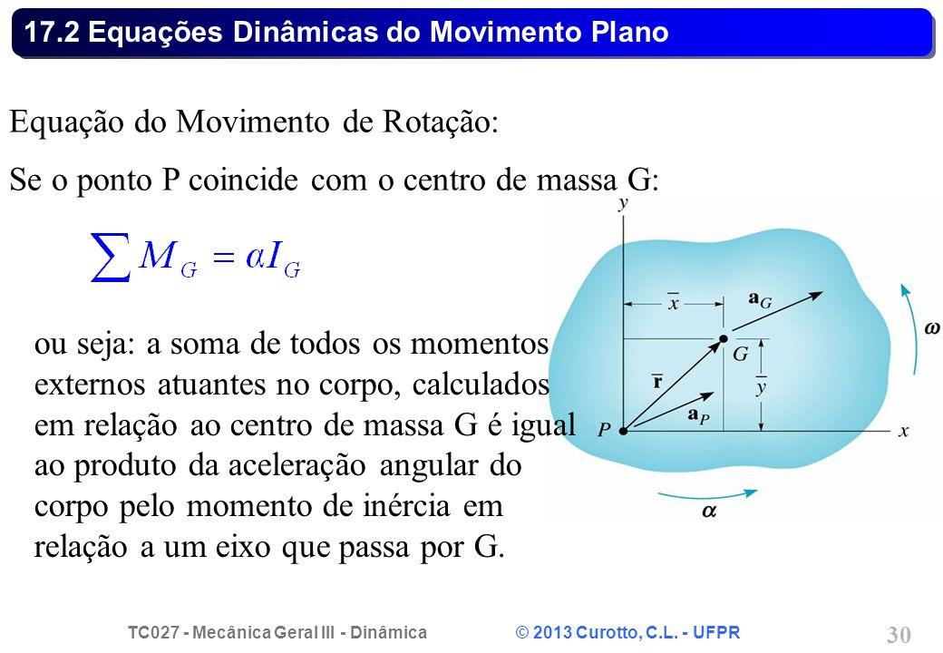 TC027 - Mecânica Geral III - Dinâmica © 2013 Curotto, C.L. - UFPR 30 17.2 Equações Dinâmicas do Movimento Plano Equação do Movimento de Rotação: Se o