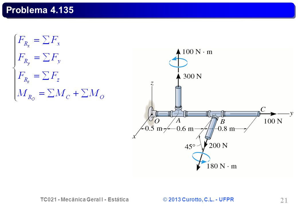 TC021 - Mecânica Geral I - Estática © 2013 Curotto, C.L. - UFPR 21 Problema 4.135