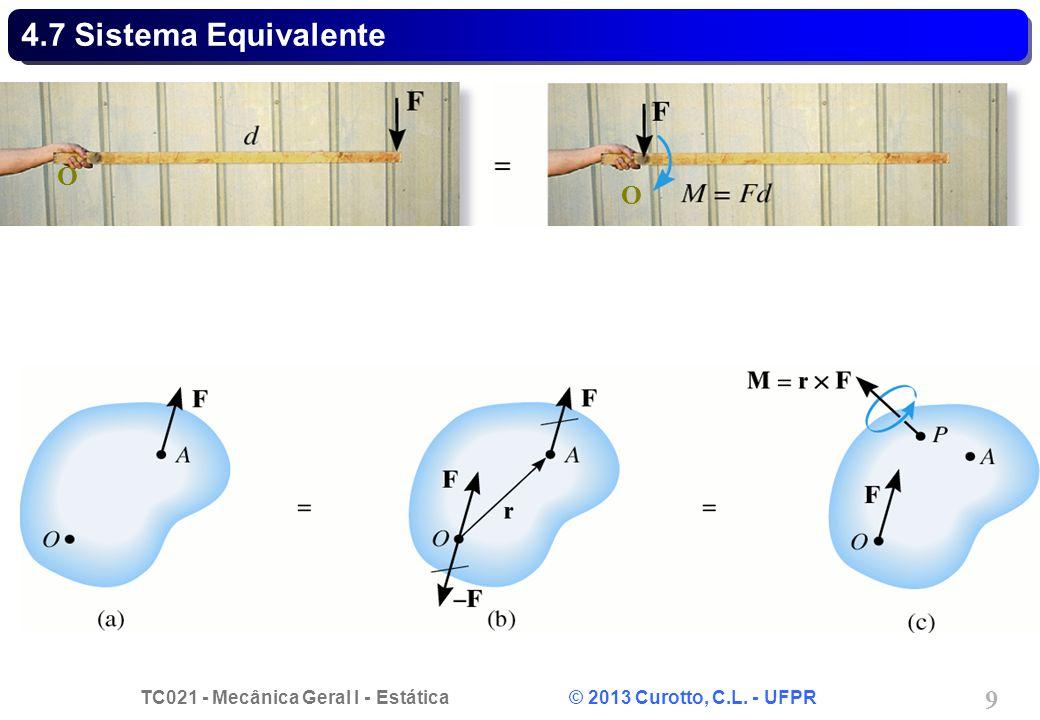 TC021 - Mecânica Geral I - Estática © 2013 Curotto, C.L. - UFPR 9 4.7 Sistema Equivalente O O