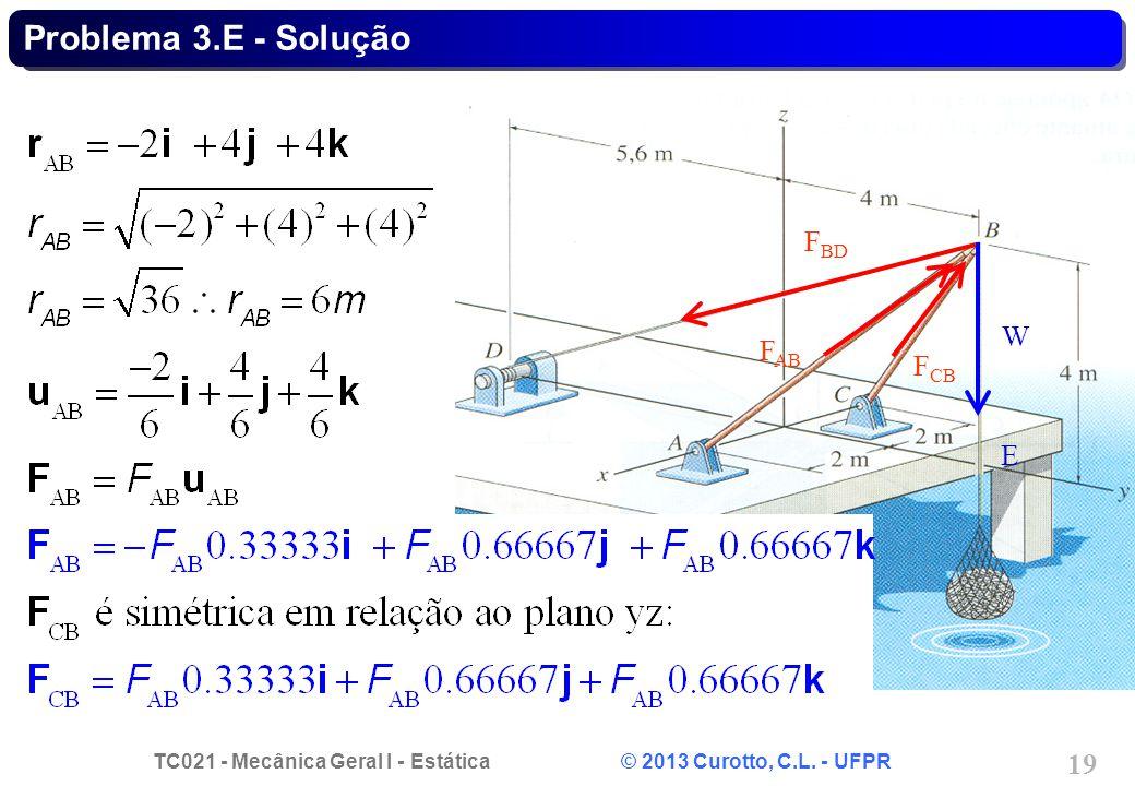TC021 - Mecânica Geral I - Estática © 2013 Curotto, C.L. - UFPR 19 Problema 3.E - Solução W F BD F AB F CB E
