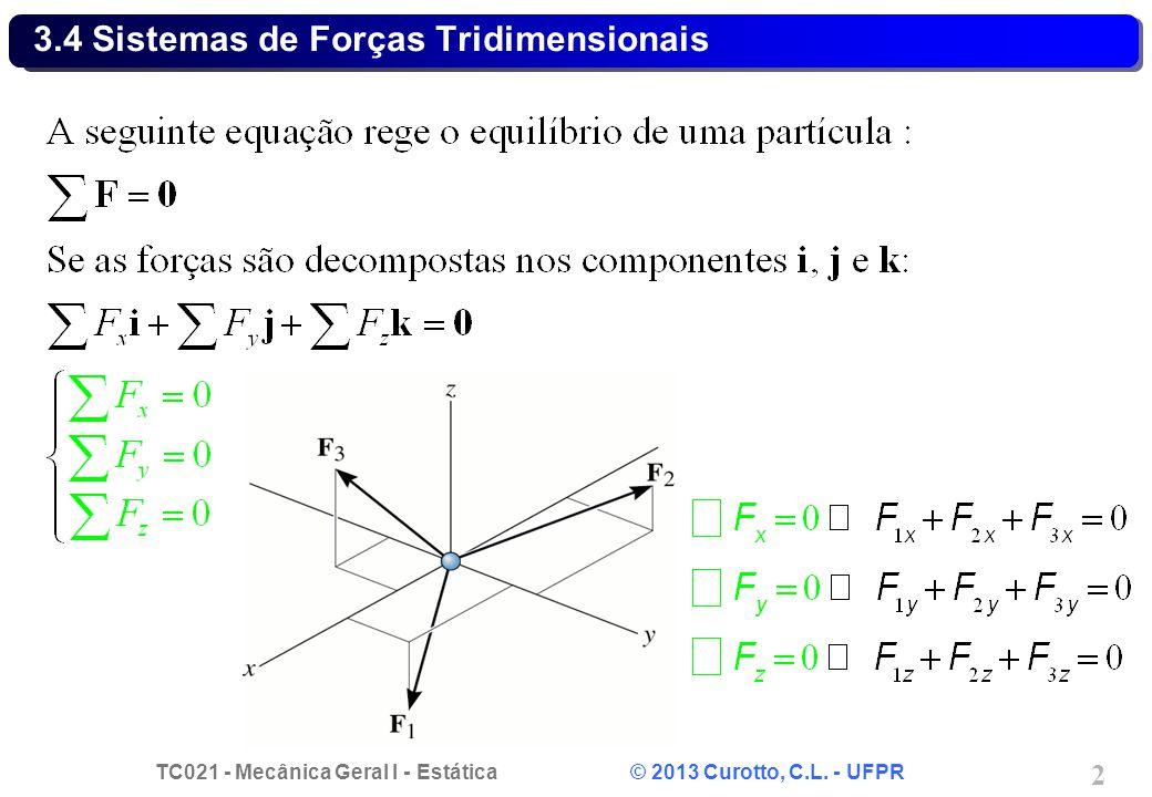 TC021 - Mecânica Geral I - Estática © 2013 Curotto, C.L. - UFPR 2 3.4 Sistemas de Forças Tridimensionais