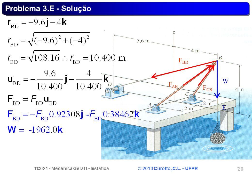 TC021 - Mecânica Geral I - Estática © 2013 Curotto, C.L. - UFPR 20 Problema 3.E - Solução W F BD F AB F CB E