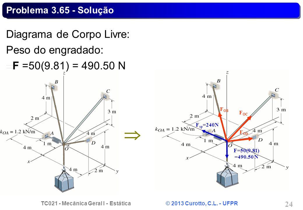TC021 - Mecânica Geral I - Estática © 2013 Curotto, C.L. - UFPR 24 Problema 3.65 - Solução Diagrama de Corpo Livre: Peso do engradado: F =50(9.81) = 4