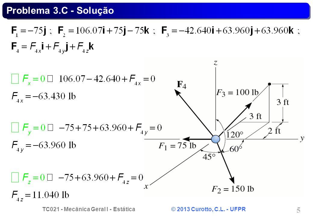 TC021 - Mecânica Geral I - Estática © 2013 Curotto, C.L. - UFPR 6 Problema 3.C - Solução