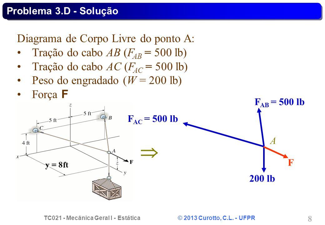TC021 - Mecânica Geral I - Estática © 2013 Curotto, C.L. - UFPR 8 y = 8ft Problema 3.D - Solução Diagrama de Corpo Livre do ponto A: Tração do cabo AB