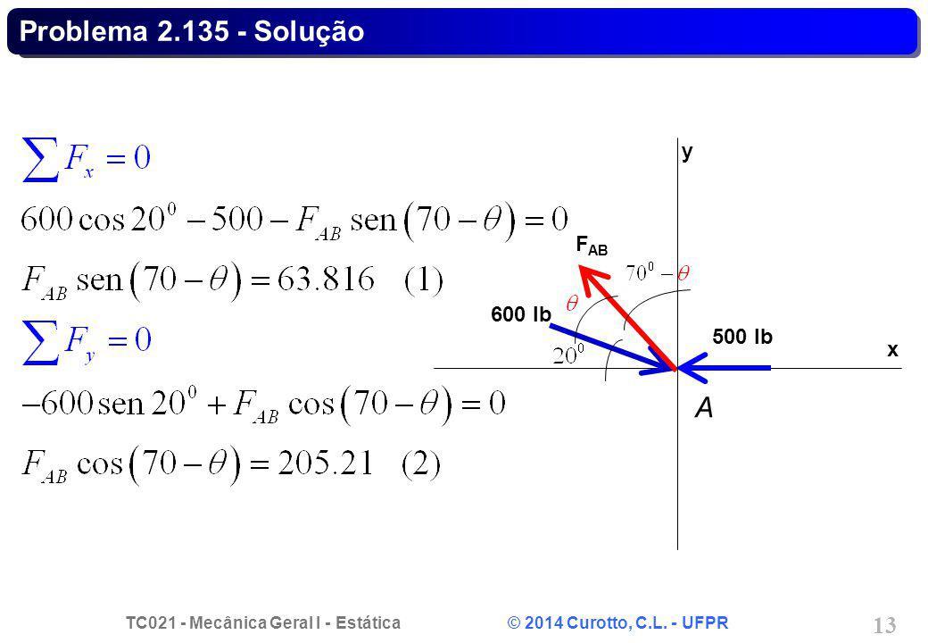 TC021 - Mecânica Geral I - Estática © 2014 Curotto, C.L. - UFPR 13 Problema 2.135 - Solução 500 lb 600 lb F AB x y A