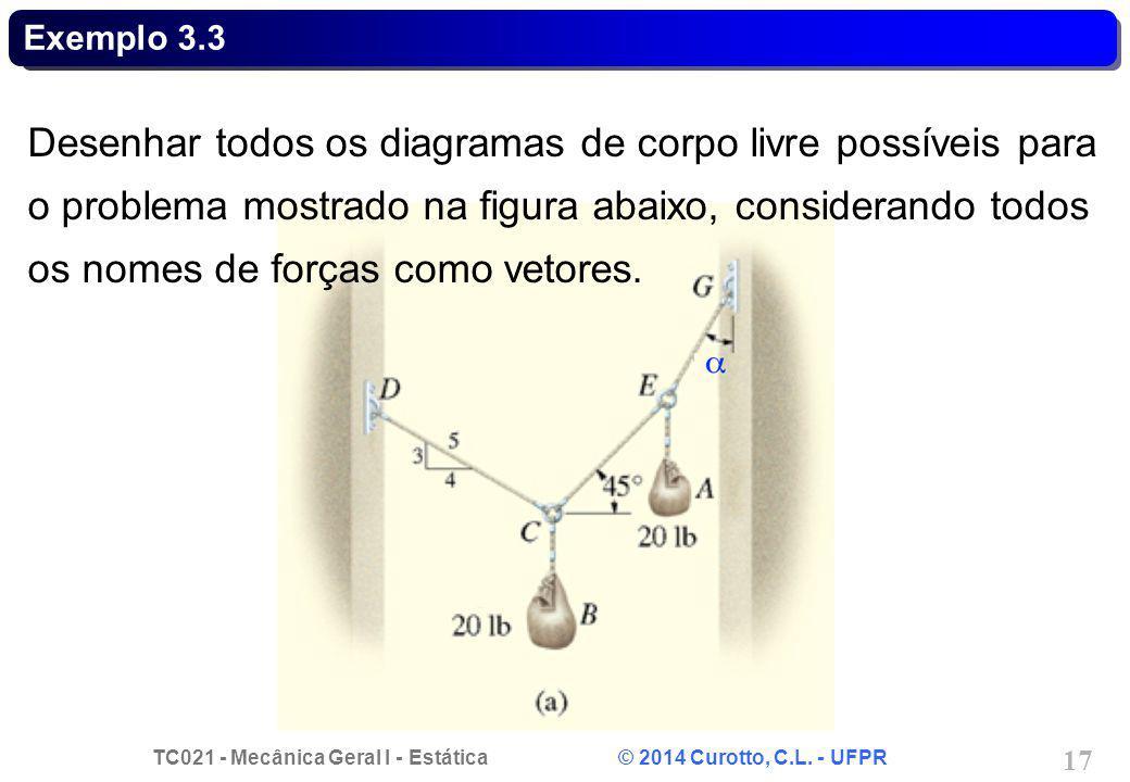 TC021 - Mecânica Geral I - Estática © 2014 Curotto, C.L. - UFPR 17 Exemplo 3.3 Desenhar todos os diagramas de corpo livre possíveis para o problema mo