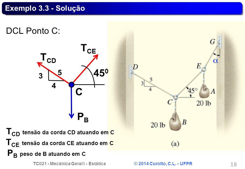 TC021 - Mecânica Geral I - Estática © 2014 Curotto, C.L. - UFPR 18 Exemplo 3.3 - Solução DCL Ponto C: C PBPB T CE T CD 45 0 4 3 5 T CD tensão da corda
