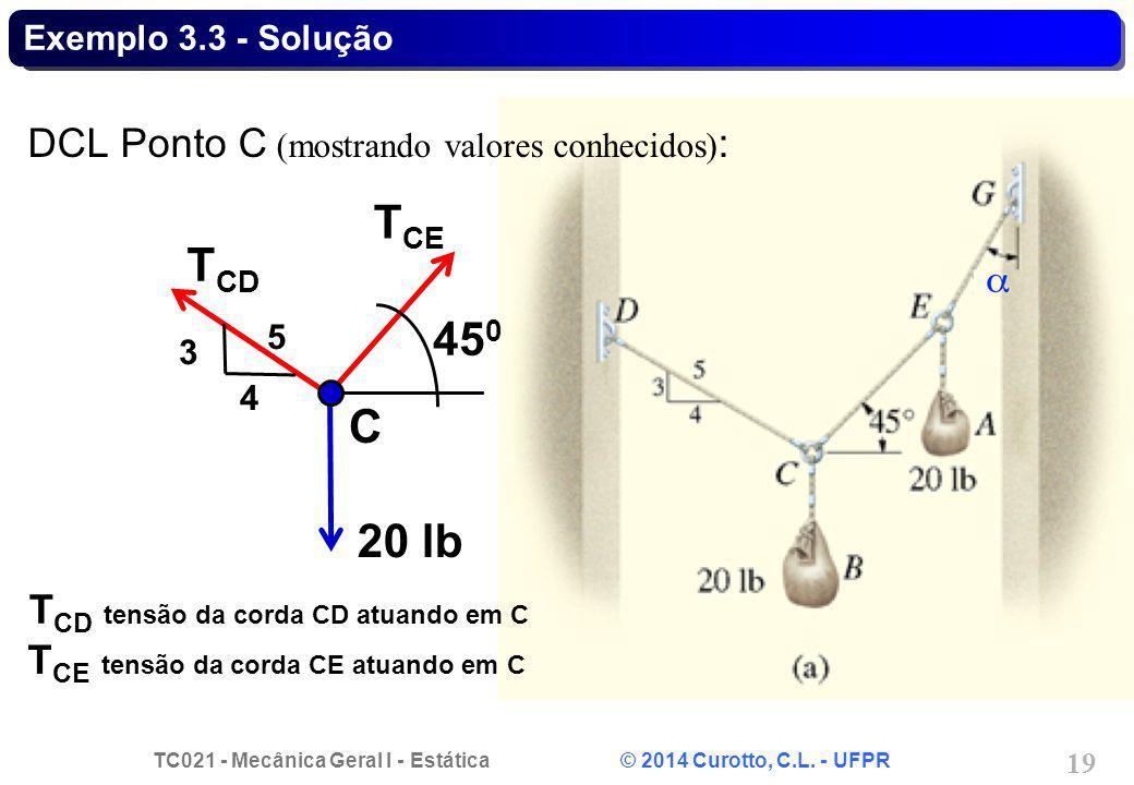TC021 - Mecânica Geral I - Estática © 2014 Curotto, C.L. - UFPR 19 Exemplo 3.3 - Solução DCL Ponto C (mostrando valores conhecidos) : C 20 lb T CE T C