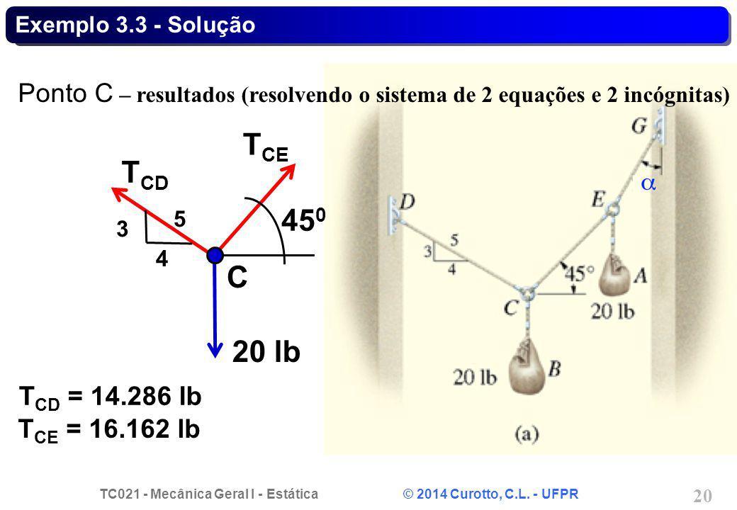 TC021 - Mecânica Geral I - Estática © 2014 Curotto, C.L. - UFPR 20 Exemplo 3.3 - Solução Ponto C – resultados (resolvendo o sistema de 2 equações e 2