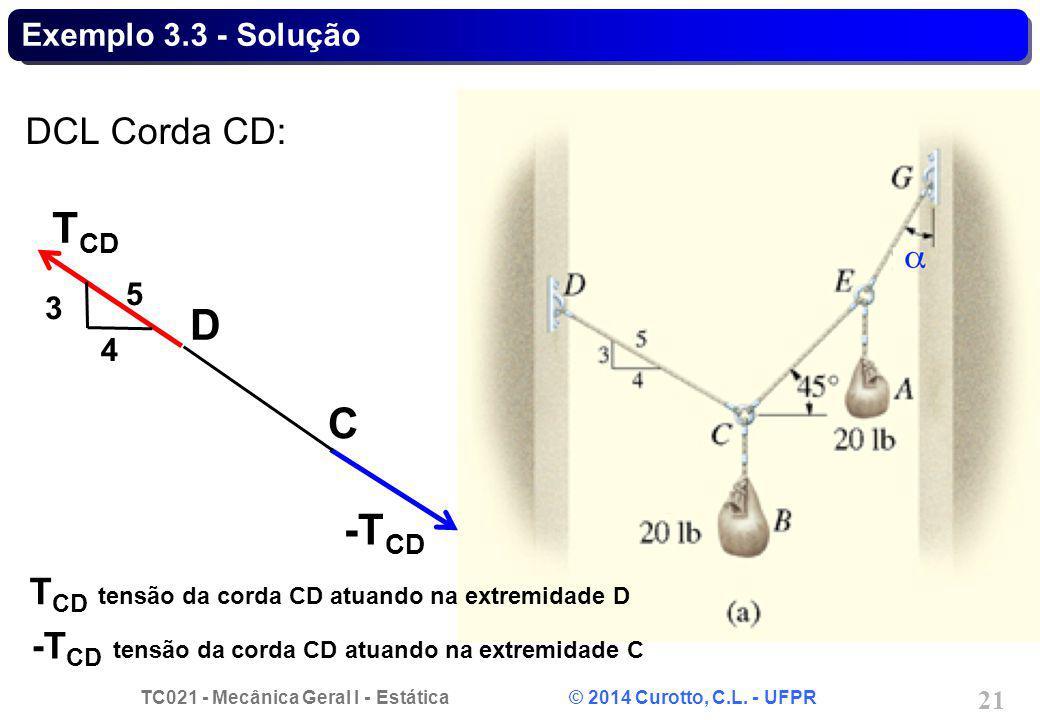 TC021 - Mecânica Geral I - Estática © 2014 Curotto, C.L. - UFPR 21 Exemplo 3.3 - Solução DCL Corda CD: C -T CD T CD 4 3 5 D T CD tensão da corda CD at