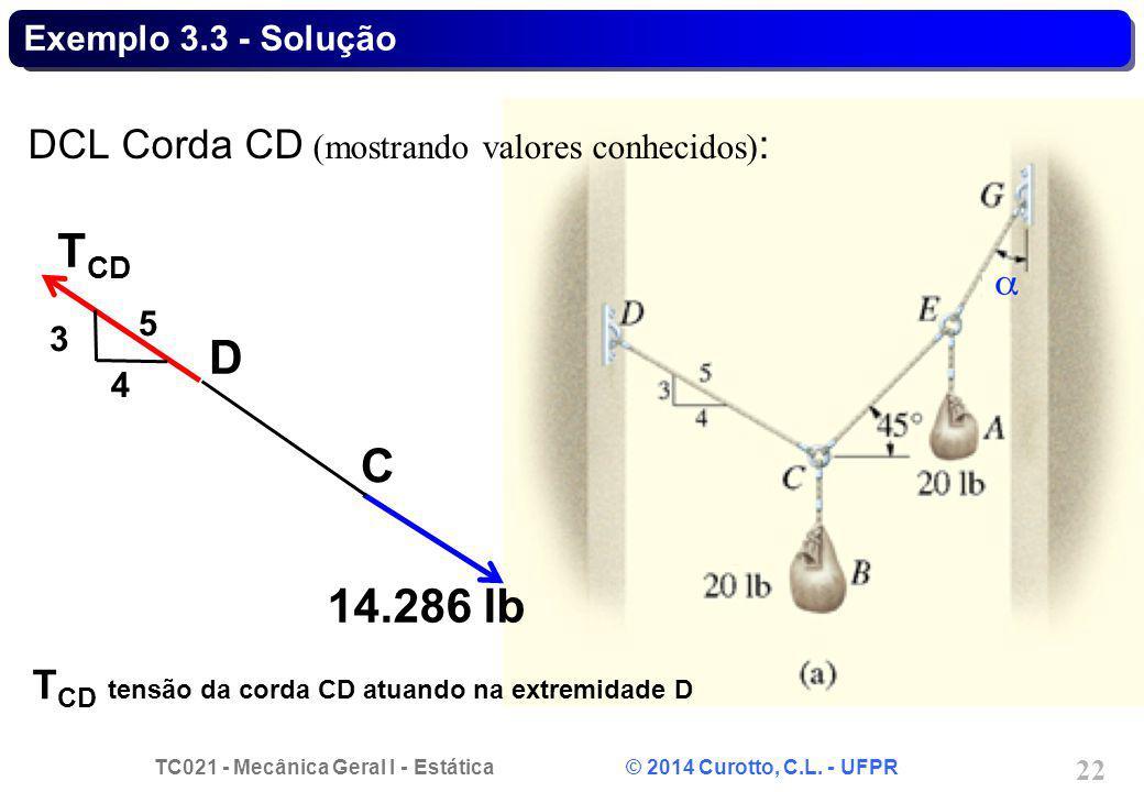 TC021 - Mecânica Geral I - Estática © 2014 Curotto, C.L. - UFPR 22 Exemplo 3.3 - Solução DCL Corda CD (mostrando valores conhecidos) : C 14.286 lb 4 3